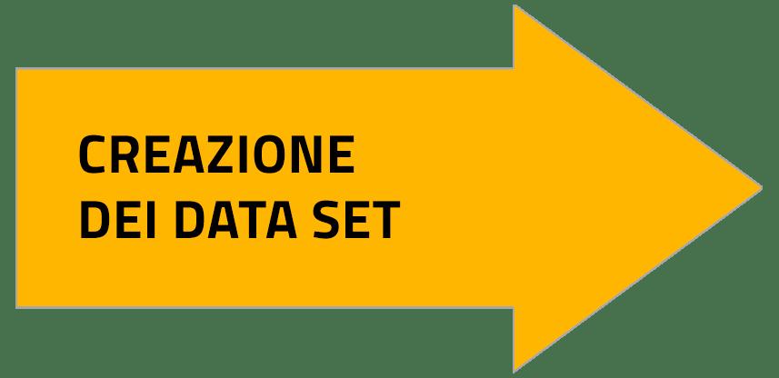 Creazione dei data set